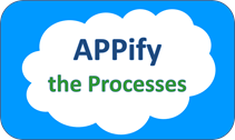 APPify the Processess -- Apps that Integrate with QuickBooks / QB Online